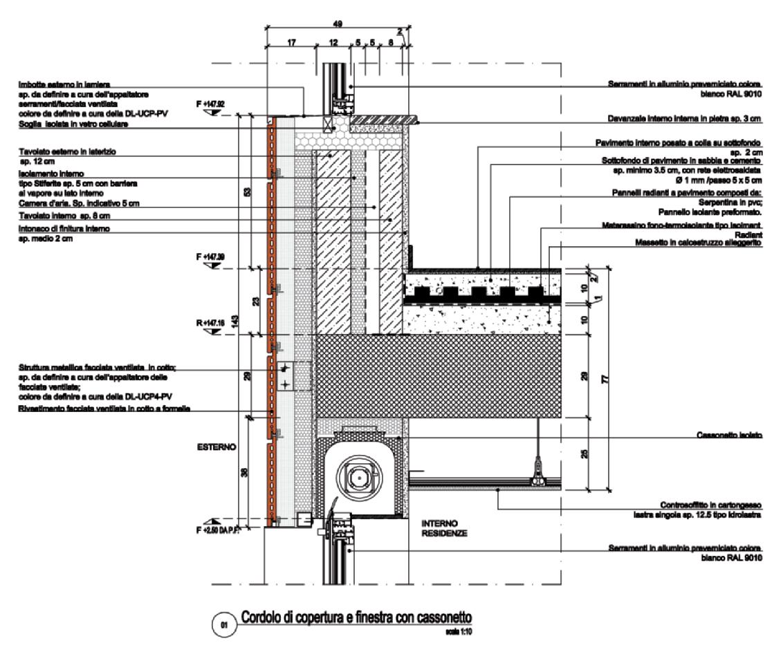 Terracotta Wall Cladding Porta Vittoria Milan